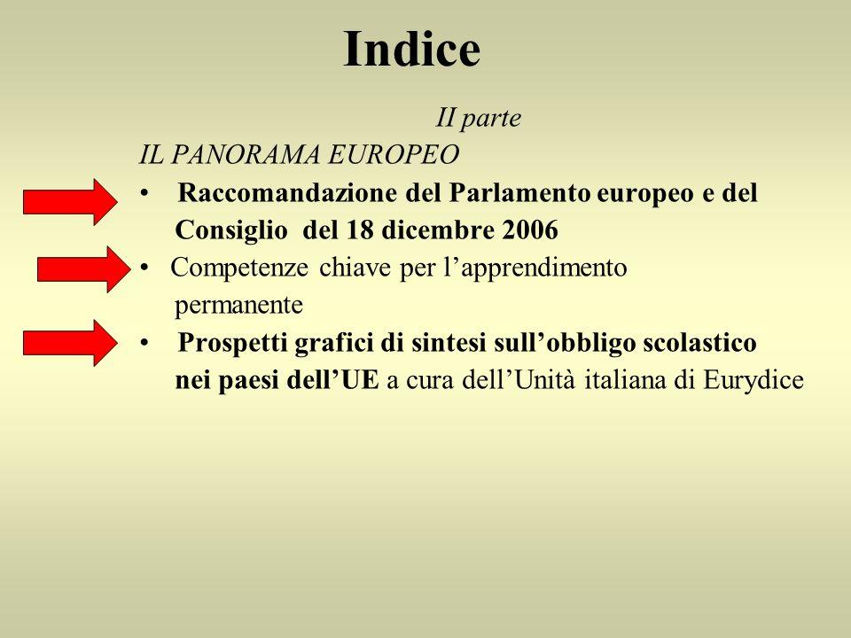 Indice II parte IL PANORAMA EUROPEO Raccomandazione del Parlamento europeo e del Consiglio del 18 dicembre 2006 Competenze chiave per lapprendimento permanente Prospetti grafici di sintesi sullobbligo scolastico nei paesi dellUE a cura dellUnità italiana di Eurydice