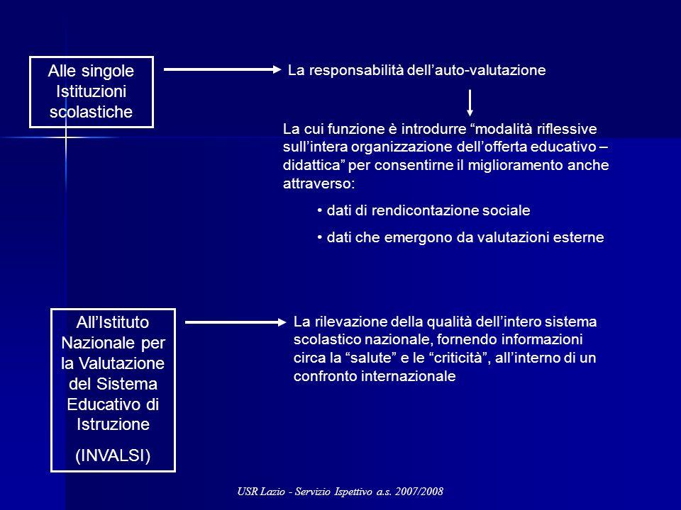 Alle singole Istituzioni scolastiche La responsabilità dellauto-valutazione La cui funzione è introdurre modalità riflessive sullintera organizzazione