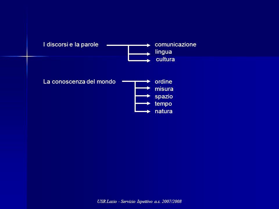 I discorsi e la parole comunicazione lingua cultura La conoscenza del mondoordine misura spazio tempo natura USR Lazio - Servizio Ispettivo a.s. 2007/