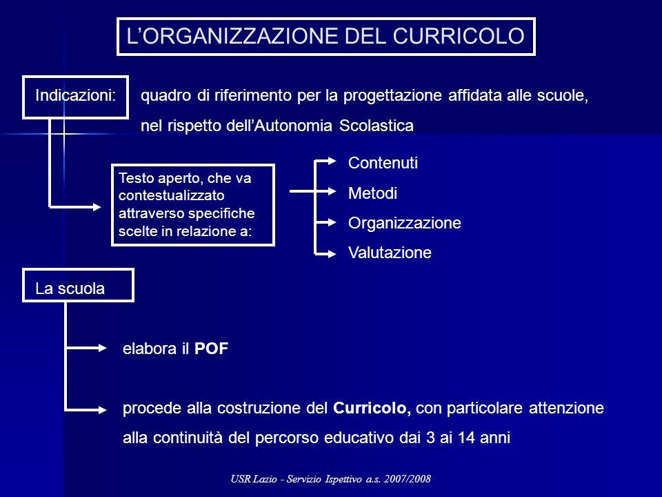 LORGANIZZAZIONE DEL CURRICOLO Indicazioni: quadro di riferimento per la progettazione affidata alle scuole, nel rispetto dellAutonomia Scolastica Test