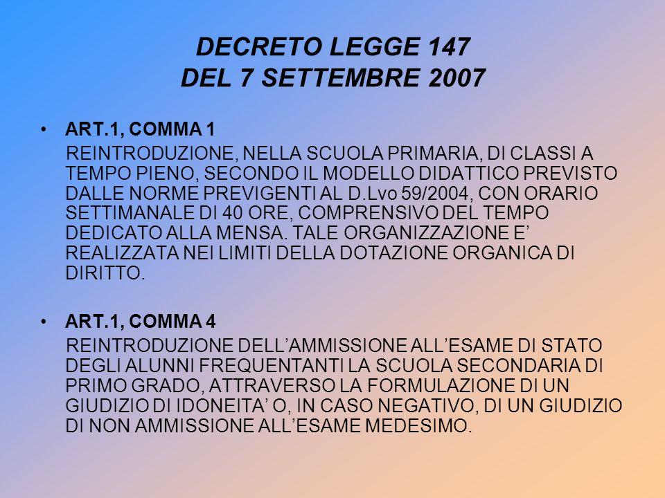 DECRETO LEGGE 147 DEL 7 SETTEMBRE 2007 ART.1, COMMA 1 REINTRODUZIONE, NELLA SCUOLA PRIMARIA, DI CLASSI A TEMPO PIENO, SECONDO IL MODELLO DIDATTICO PREVISTO DALLE NORME PREVIGENTI AL D.Lvo 59/2004, CON ORARIO SETTIMANALE DI 40 ORE, COMPRENSIVO DEL TEMPO DEDICATO ALLA MENSA.