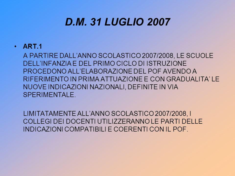 D.M. 31 LUGLIO 2007 ART.1 A PARTIRE DALLANNO SCOLASTICO 2007/2008, LE SCUOLE DELLINFANZIA E DEL PRIMO CICLO DI ISTRUZIONE PROCEDONO ALLELABORAZIONE DE