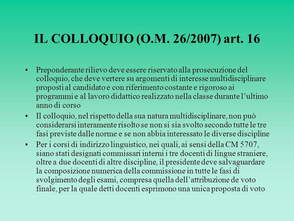 IL COLLOQUIO (O.M. 26/2007) art.
