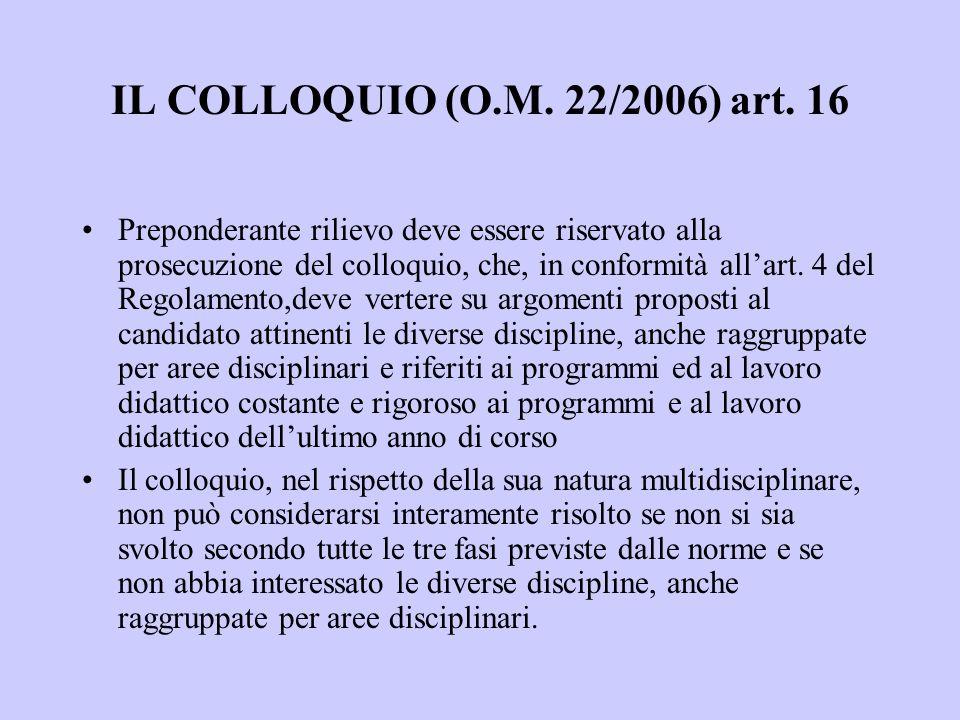 IL COLLOQUIO (O.M. 22/2006) art.