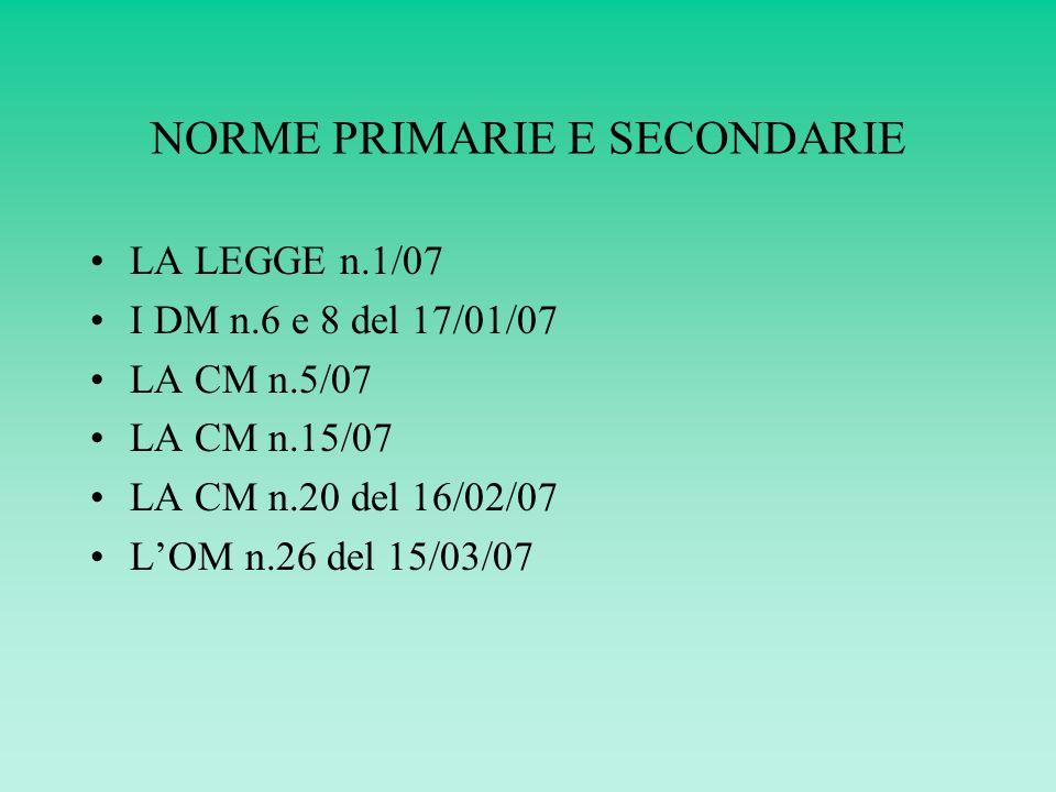 DIARIO DELLE OPERAZIONI DESAME (O.M.26/07 - art.