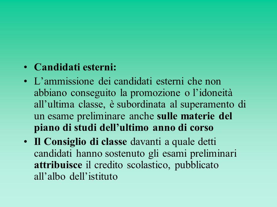 Per i candidati esterni che non devono sostenere esami preliminari, il credito scolastico è attribuito dalla commissione desame