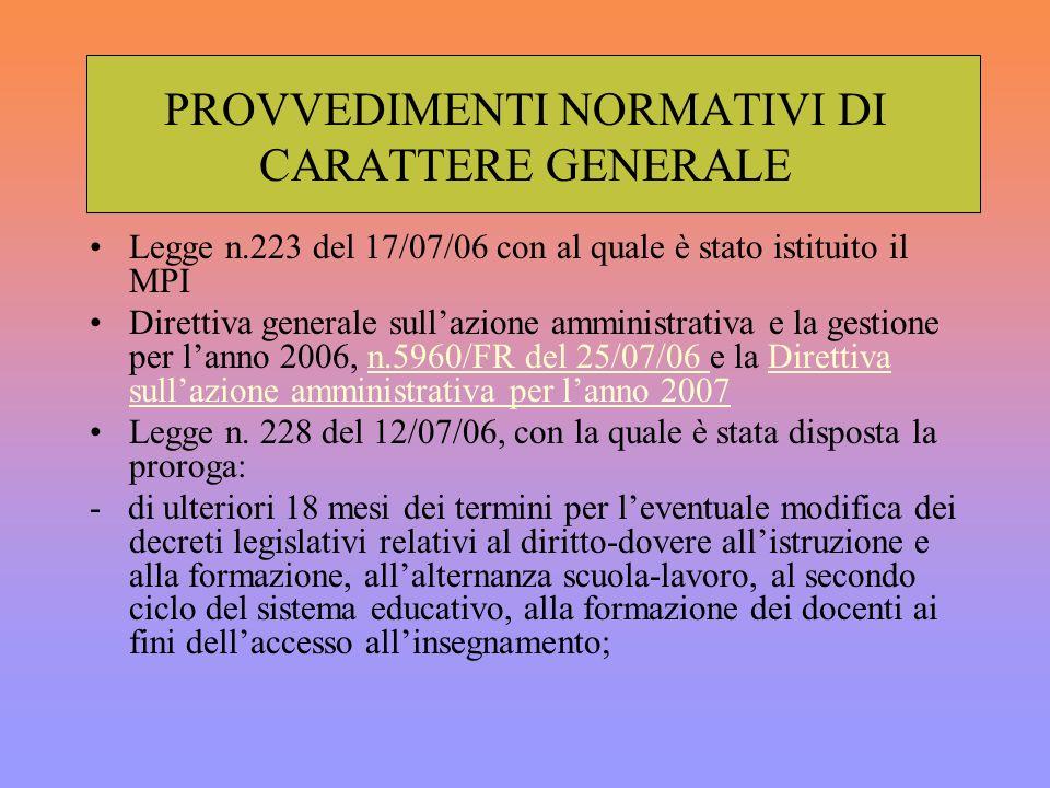 PROVVEDIMENTI NORMATIVI DI CARATTERE GENERALE Legge n.223 del 17/07/06 con al quale è stato istituito il MPI Direttiva generale sullazione amministrativa e la gestione per lanno 2006, n.5960/FR del 25/07/06 e la Direttiva sullazione amministrativa per lanno 2007n.5960/FR del 25/07/06 Direttiva sullazione amministrativa per lanno 2007 Legge n.