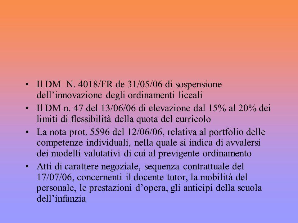 Il DM N. 4018/FR de 31/05/06 di sospensione dellinnovazione degli ordinamenti liceali Il DM n. 47 del 13/06/06 di elevazione dal 15% al 20% dei limiti