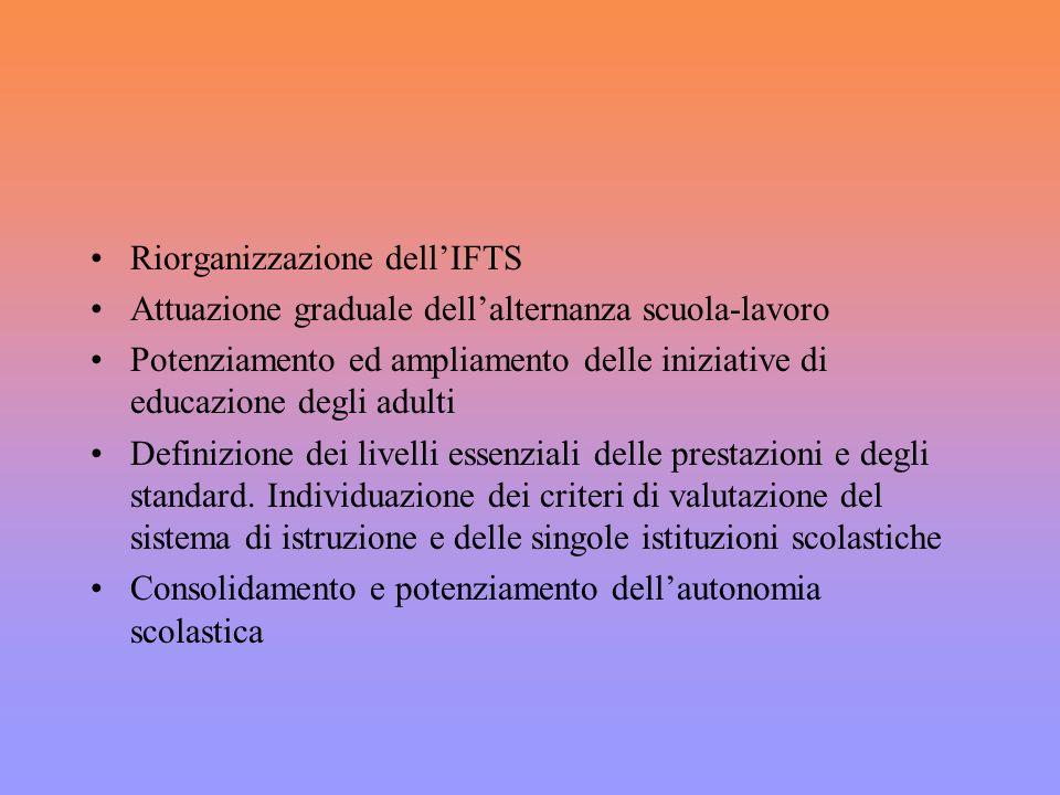 Riorganizzazione dellIFTS Attuazione graduale dellalternanza scuola-lavoro Potenziamento ed ampliamento delle iniziative di educazione degli adulti Definizione dei livelli essenziali delle prestazioni e degli standard.