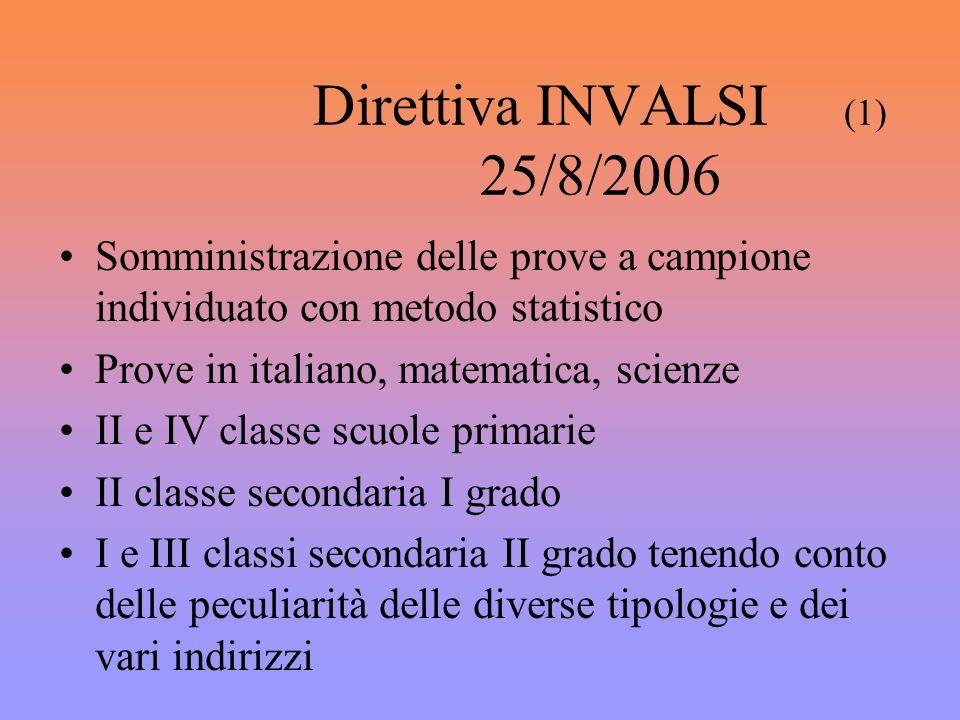 Direttiva INVALSI (1) 25/8/2006 Somministrazione delle prove a campione individuato con metodo statistico Prove in italiano, matematica, scienze II e