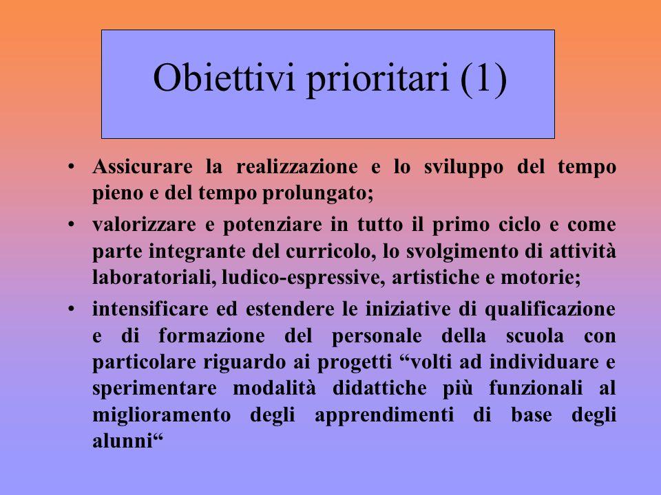 Obiettivi prioritari (1) Assicurare la realizzazione e lo sviluppo del tempo pieno e del tempo prolungato; valorizzare e potenziare in tutto il primo