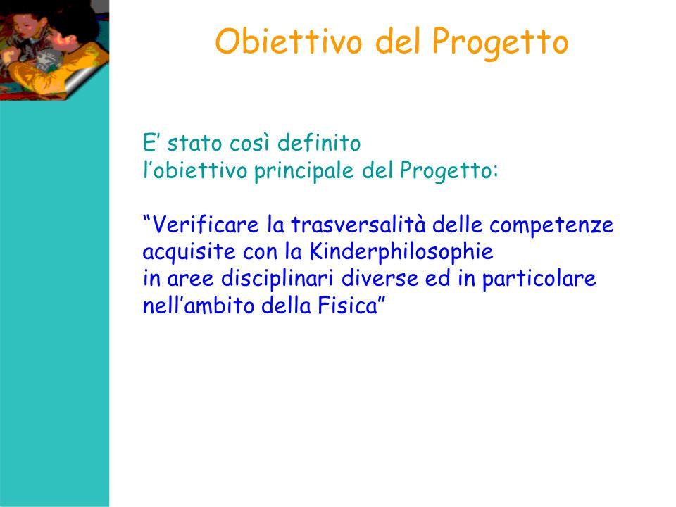 Il progetto si svilupperà nelle seguenti fasi: Identificazione di un problema di tipo interpretativo (Che cosè unimmagine.
