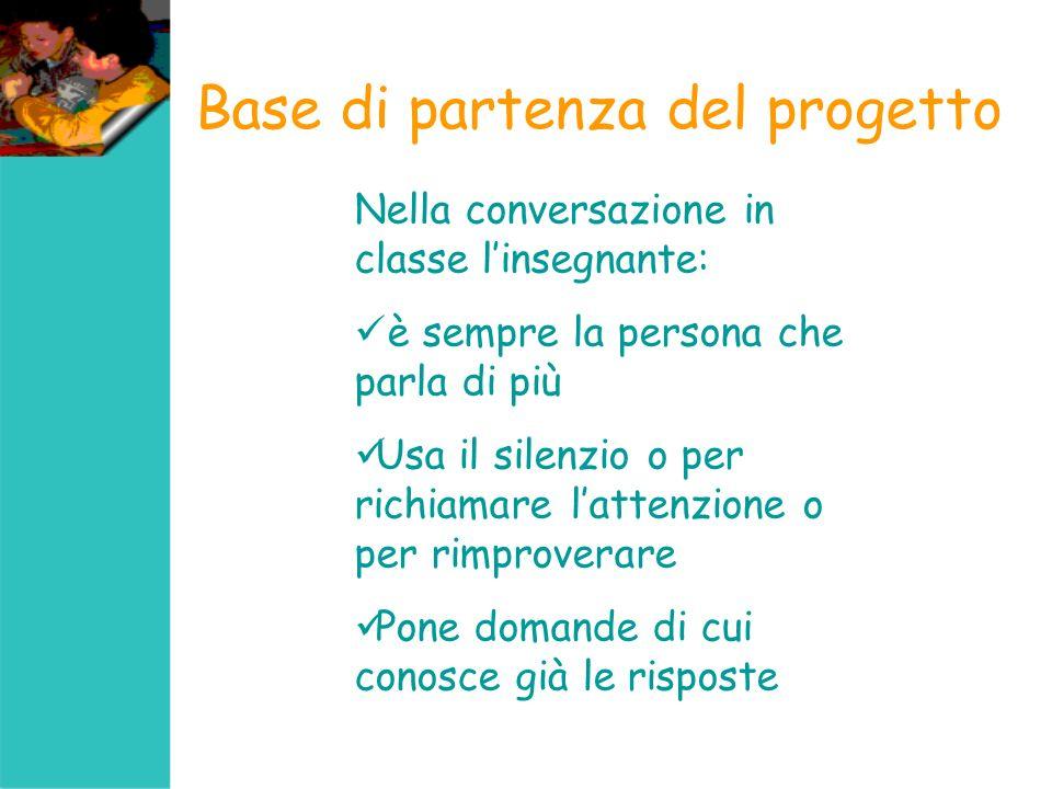 Base di partenza del progetto Nella conversazione in classe lalunno: Usa il silenzio in modo cooperativo con linsegnante (accetta la richiesta di non disturbare) Raramente pone domande conseguenti ad una spontanea curiosità intellettiva