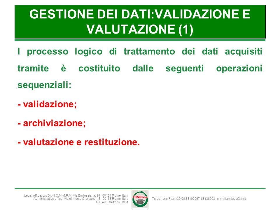 Telephone-Fax: +39.06.68192067-68136903 e-mail:cinigeo@tin.it Legal office: c/o Dip. I.C.M.M.P.M. Via Eudossiana, 18 - 00184 Rome, Italy Administrativ