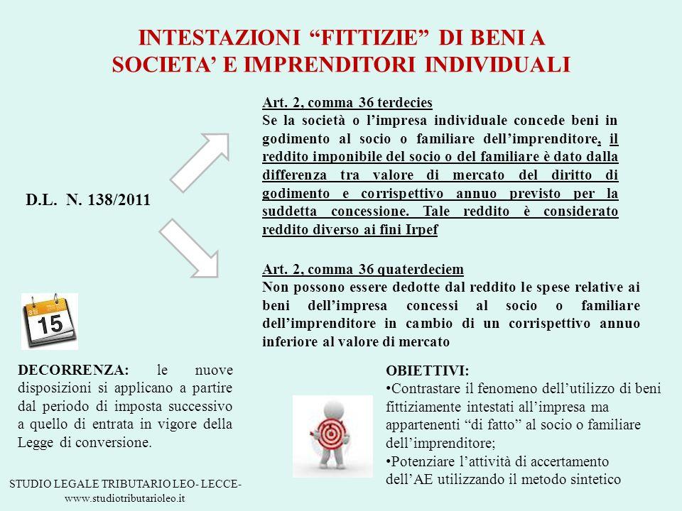 INTESTAZIONI FITTIZIE DI BENI A SOCIETA E IMPRENDITORI INDIVIDUALI D.L.