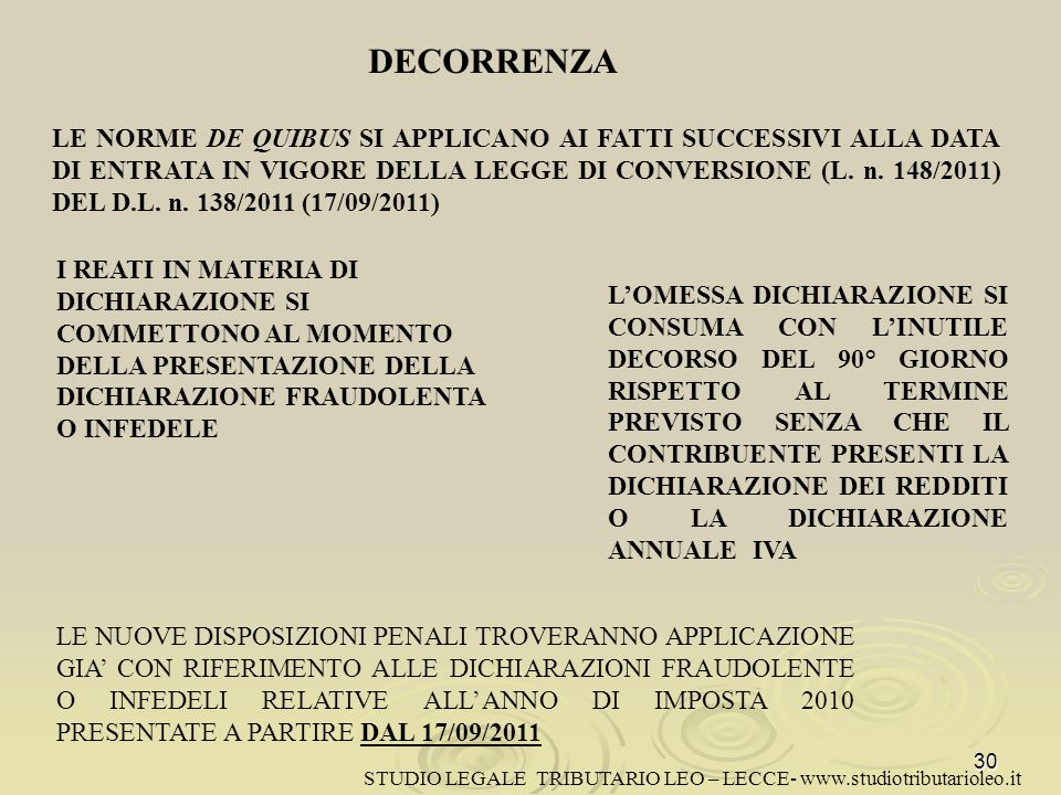 DECORRENZA LE NORME DE QUIBUS SI APPLICANO AI FATTI SUCCESSIVI ALLA DATA DI ENTRATA IN VIGORE DELLA LEGGE DI CONVERSIONE (L.