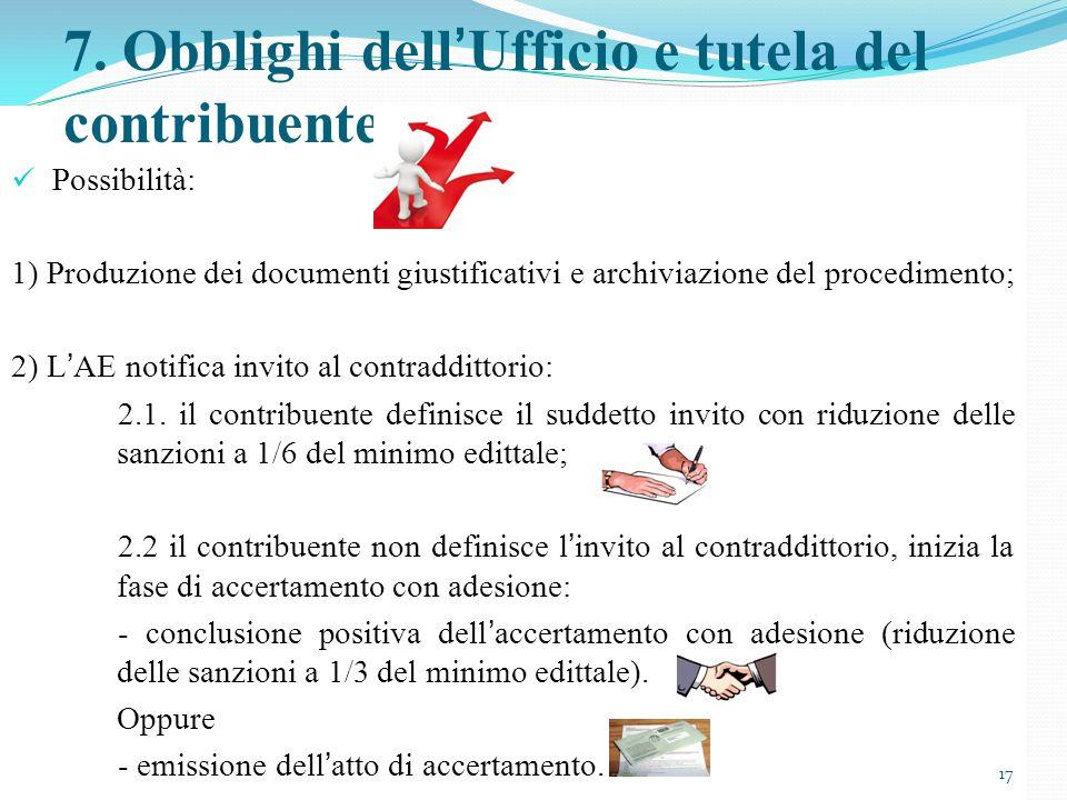 Possibilità: 1) Produzione dei documenti giustificativi e archiviazione del procedimento; 2) LAE notifica invito al contraddittorio: 2.1. il contribue