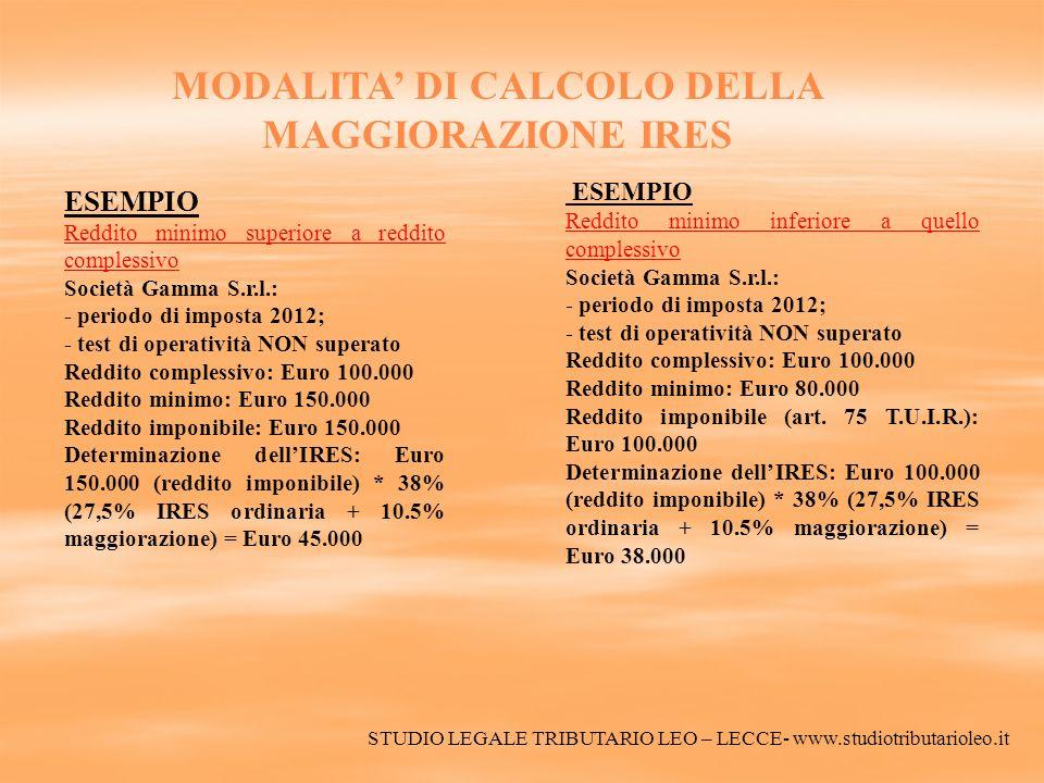 MODALITA DI CALCOLO DELLA MAGGIORAZIONE IRES ESEMPIO Reddito minimo superiore a reddito complessivo Società Gamma S.r.l.: - periodo di imposta 2012; -