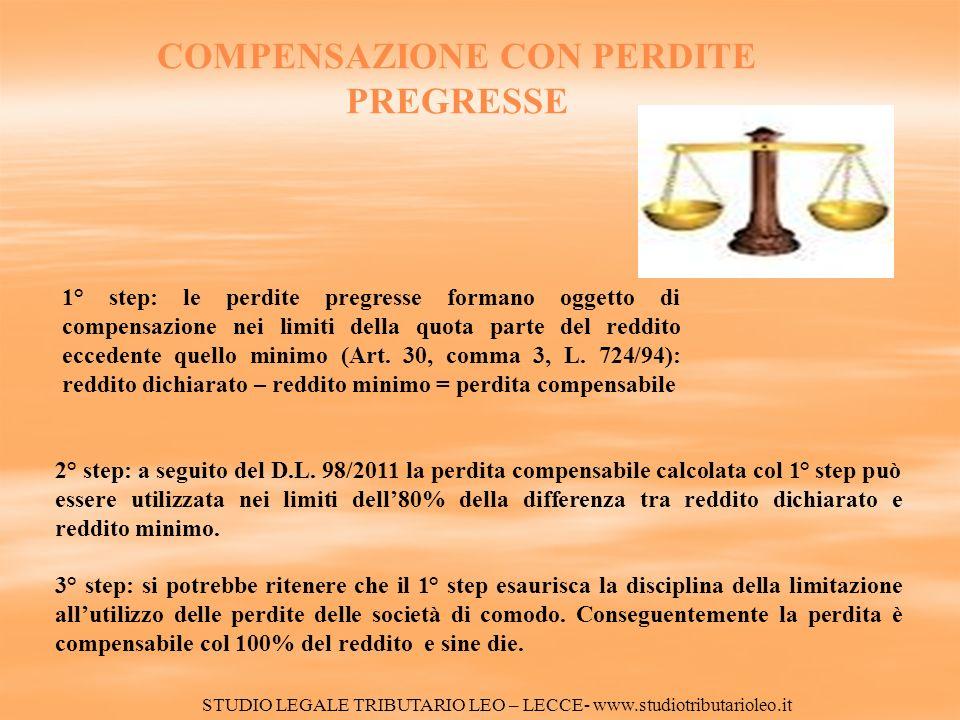 COMPENSAZIONE CON PERDITE PREGRESSE 1° step: le perdite pregresse formano oggetto di compensazione nei limiti della quota parte del reddito eccedente quello minimo (Art.