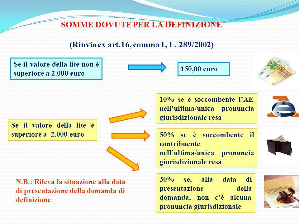 SOMME DOVUTE PER LA DEFINIZIONE (Rinvio ex art.16, comma 1, L. 289/2002) Se il valore della lite non è superiore a 2.000 euro 150,00 euro Se il valore