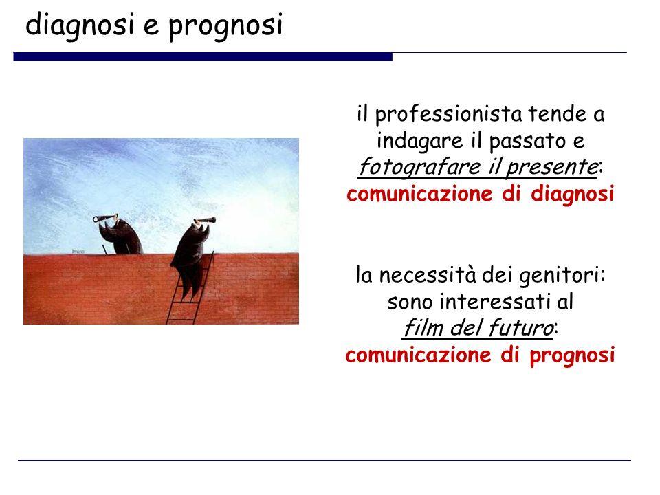 diagnosi e prognosi il professionista tende a indagare il passato e fotografare il presente: comunicazione di diagnosi la necessità dei genitori: sono