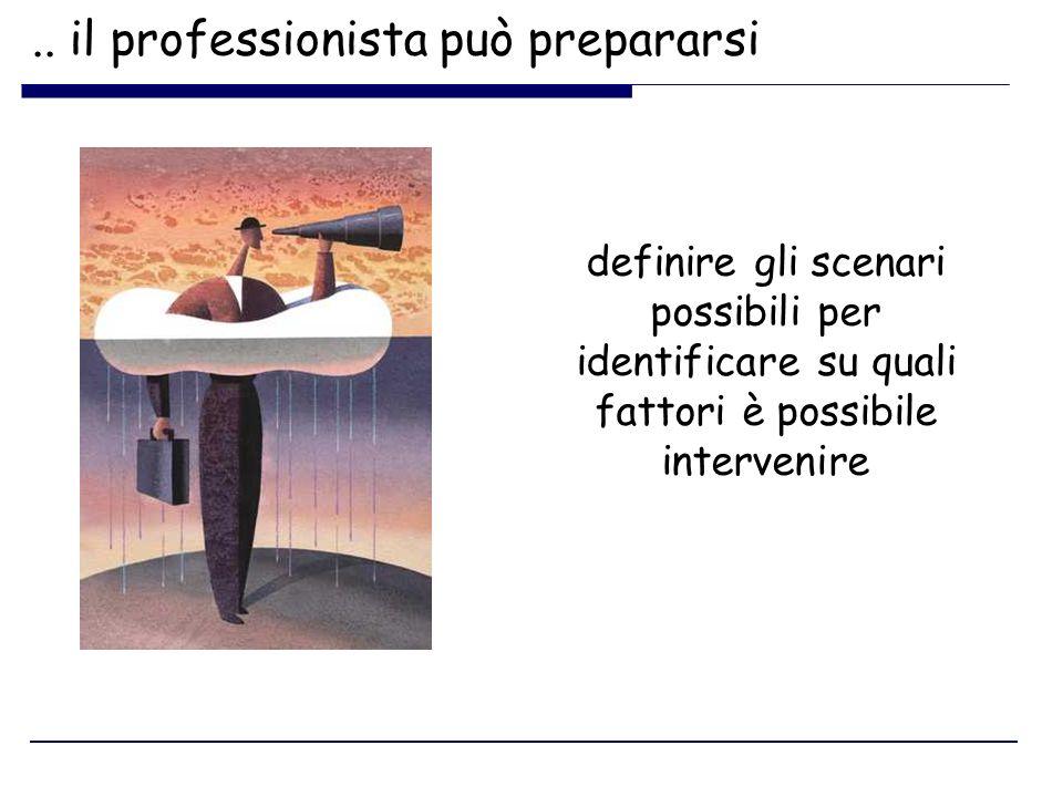 .. il professionista può prepararsi definire gli scenari possibili per identificare su quali fattori è possibile intervenire