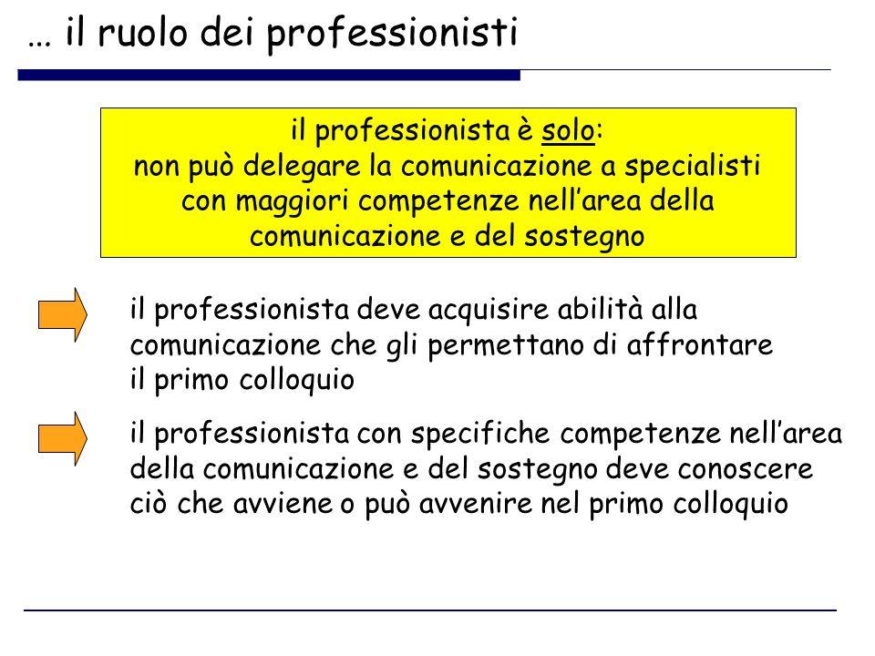 … il ruolo dei professionisti il professionista è solo: non può delegare la comunicazione a specialisti con maggiori competenze nellarea della comunic