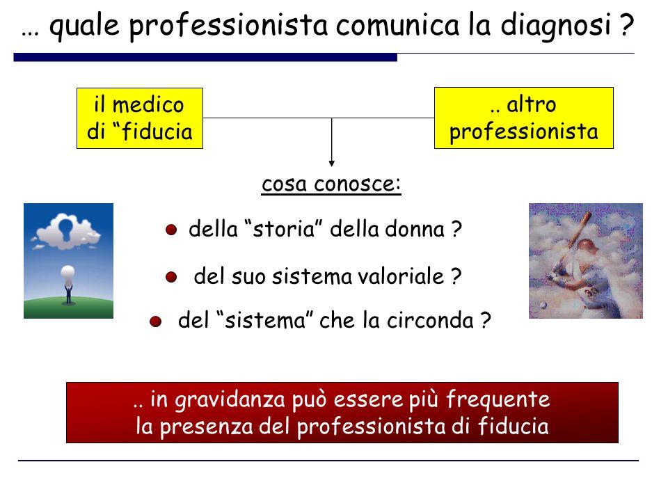 … quale professionista comunica la diagnosi ? il medico di fiducia.. altro professionista cosa conosce: della storia della donna ? del suo sistema val