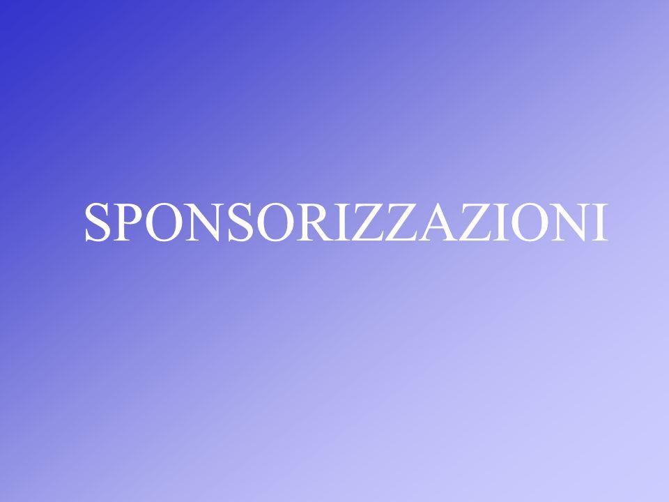 Quali sono le motivazioni per realizzare una relazione di partnership di sponsorizzazione.
