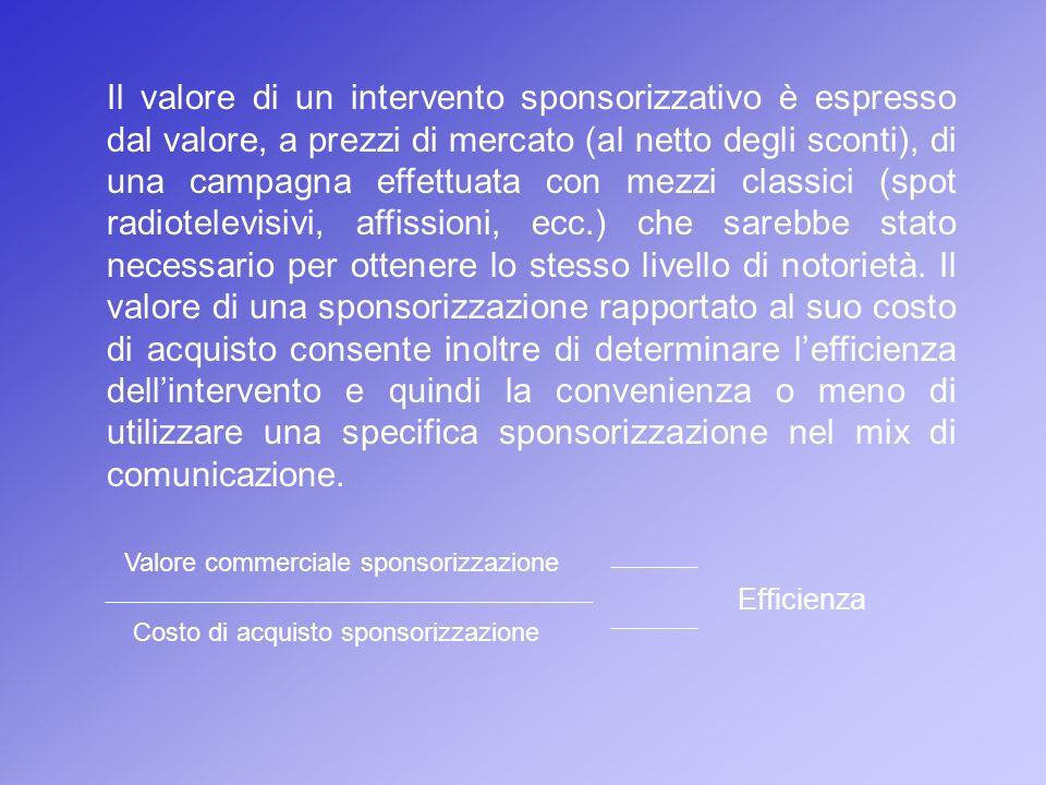Il valore di un intervento sponsorizzativo è espresso dal valore, a prezzi di mercato (al netto degli sconti), di una campagna effettuata con mezzi cl