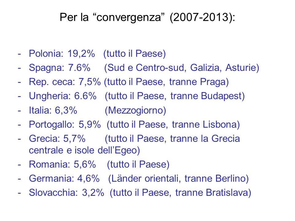 Per la convergenza (2007-2013): -Polonia: 19,2% (tutto il Paese) -Spagna: 7.6% (Sud e Centro-sud, Galizia, Asturie) -Rep. ceca: 7,5% (tutto il Paese,
