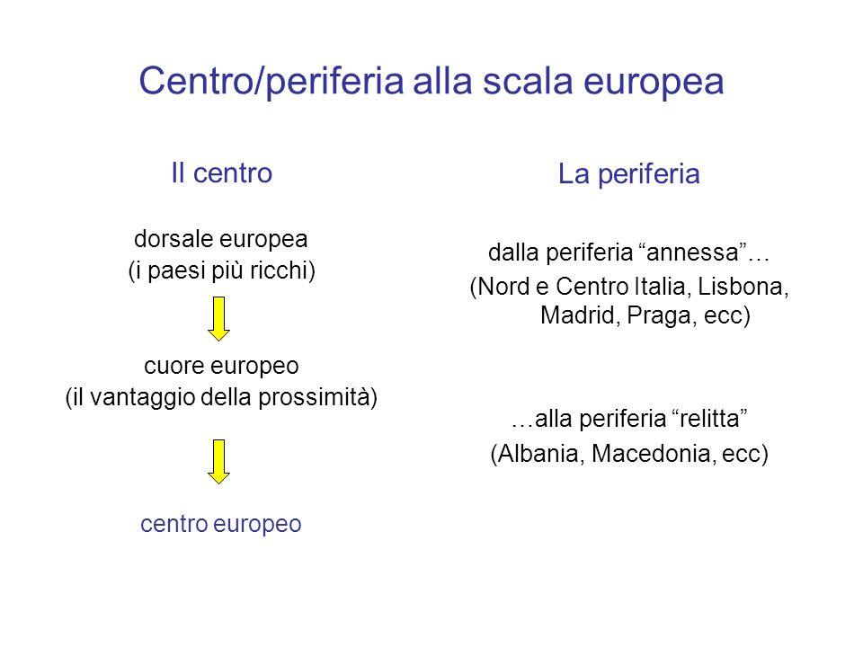 Centro/periferia alla scala europea Il centro dorsale europea (i paesi più ricchi) cuore europeo (il vantaggio della prossimità) centro europeo La per