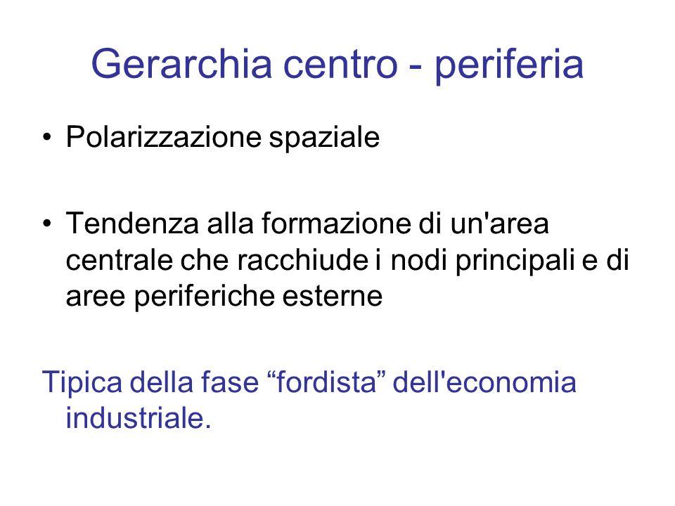 Gerarchia centro - periferia Polarizzazione spaziale Tendenza alla formazione di un'area centrale che racchiude i nodi principali e di aree periferich