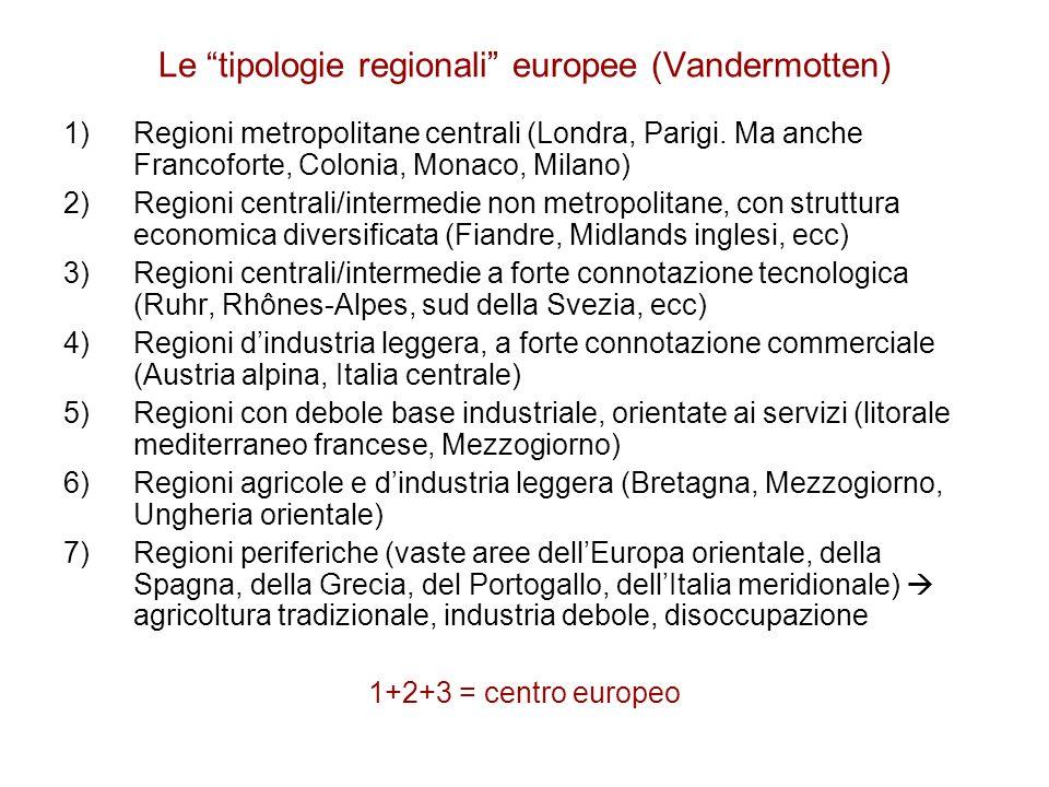Le tipologie regionali europee (Vandermotten) 1)Regioni metropolitane centrali (Londra, Parigi. Ma anche Francoforte, Colonia, Monaco, Milano) 2)Regio