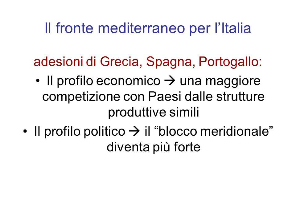 Il fronte mediterraneo per lItalia adesioni di Grecia, Spagna, Portogallo: Il profilo economico una maggiore competizione con Paesi dalle strutture pr