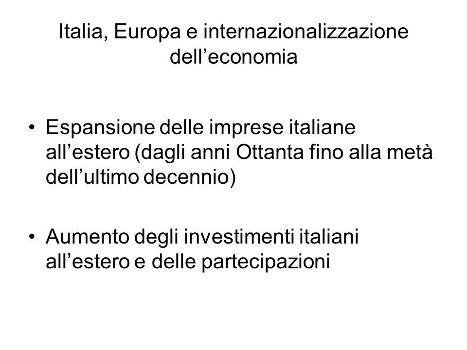 Italia, Europa e internazionalizzazione delleconomia Espansione delle imprese italiane allestero (dagli anni Ottanta fino alla metà dellultimo decenni