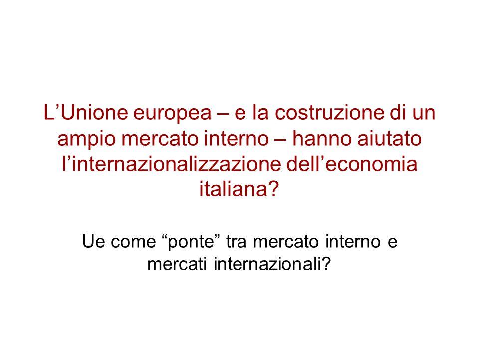 LUnione europea – e la costruzione di un ampio mercato interno – hanno aiutato linternazionalizzazione delleconomia italiana? Ue come ponte tra mercat