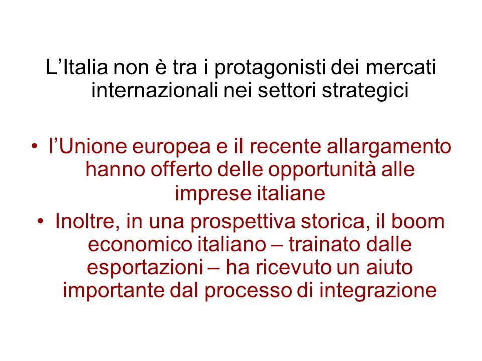 LItalia non è tra i protagonisti dei mercati internazionali nei settori strategici lUnione europea e il recente allargamento hanno offerto delle oppor