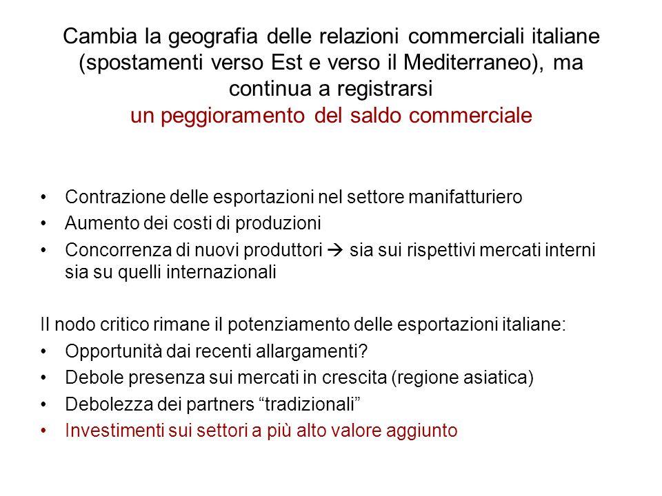 Cambia la geografia delle relazioni commerciali italiane (spostamenti verso Est e verso il Mediterraneo), ma continua a registrarsi un peggioramento d