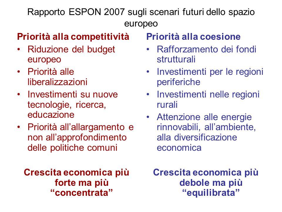 Rapporto ESPON 2007 sugli scenari futuri dello spazio europeo Priorità alla competitività Riduzione del budget europeo Priorità alle liberalizzazioni