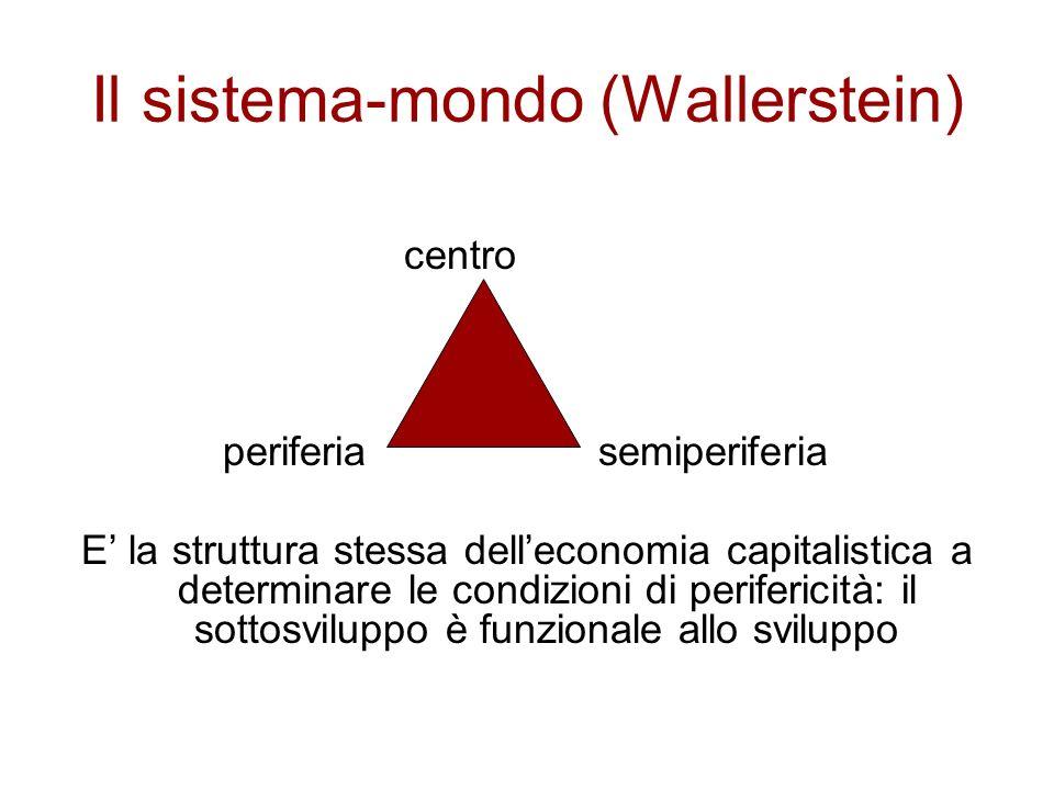 Il sistema-mondo (Wallerstein) centro periferia semiperiferia E la struttura stessa delleconomia capitalistica a determinare le condizioni di periferi