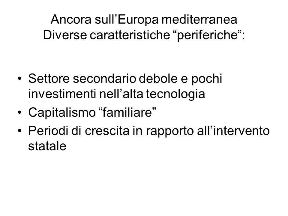 Ancora sullEuropa mediterranea Diverse caratteristiche periferiche: Settore secondario debole e pochi investimenti nellalta tecnologia Capitalismo fam