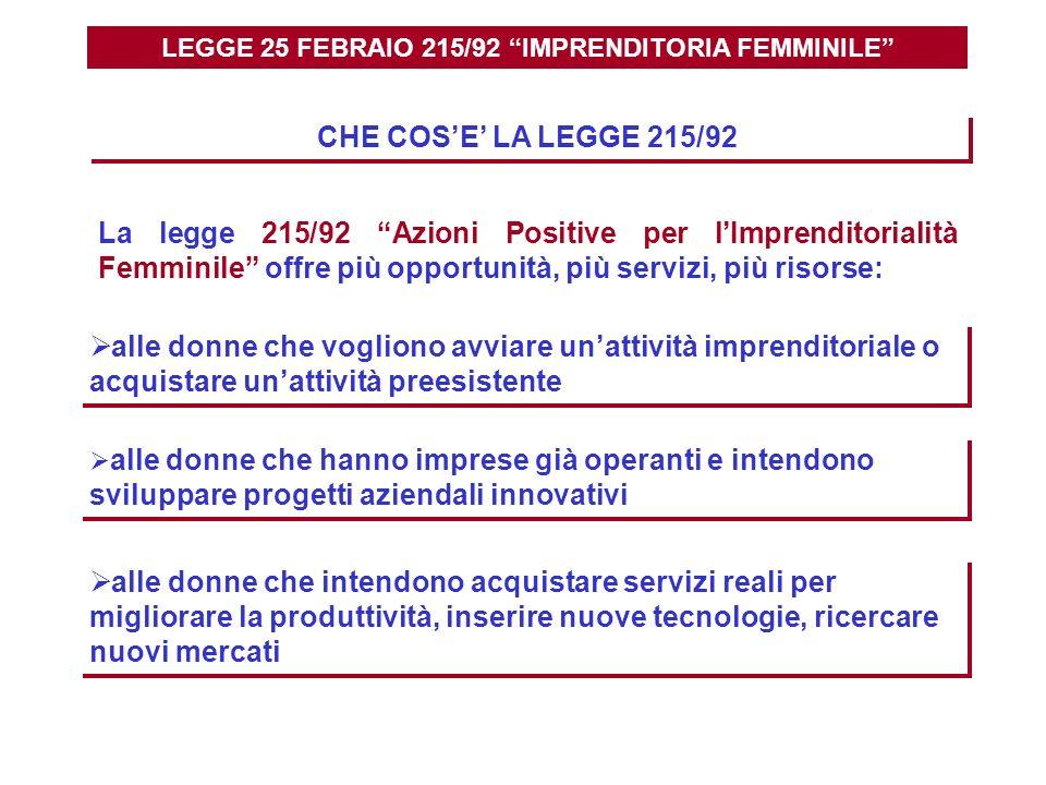LEGGE 25 FEBRAIO 215/92 IMPRENDITORIA FEMMINILE La legge 215/92 Azioni Positive per lImprenditorialità Femminile offre più opportunità, più servizi, p