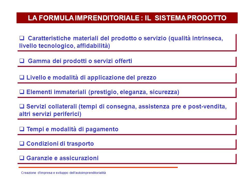 LA FORMULA IMPRENDITORIALE : IL SISTEMA PRODOTTO Caratteristiche materiali del prodotto o servizio (qualità intrinseca, livello tecnologico, affidabil