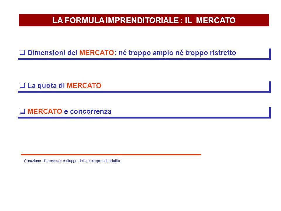 LA FORMULA IMPRENDITORIALE : IL MERCATO Dimensioni del MERCATO: né troppo ampio né troppo ristretto La quota di MERCATO MERCATO e concorrenza Creazion