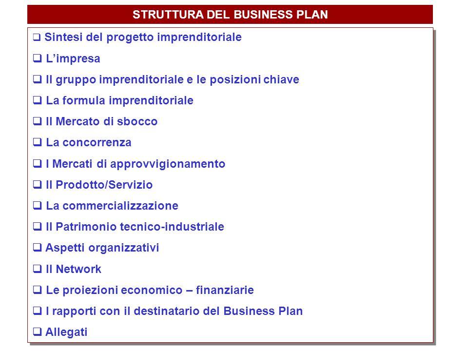 STRUTTURA DEL BUSINESS PLAN Sintesi del progetto imprenditoriale Limpresa Il gruppo imprenditoriale e le posizioni chiave La formula imprenditoriale I
