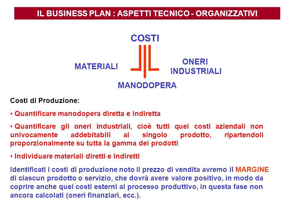 IL BUSINESS PLAN : ASPETTI TECNICO - ORGANIZZATIVI MANODOPERA MATERIALI ONERI INDUSTRIALI Costi di Produzione: Quantificare manodopera diretta e indir