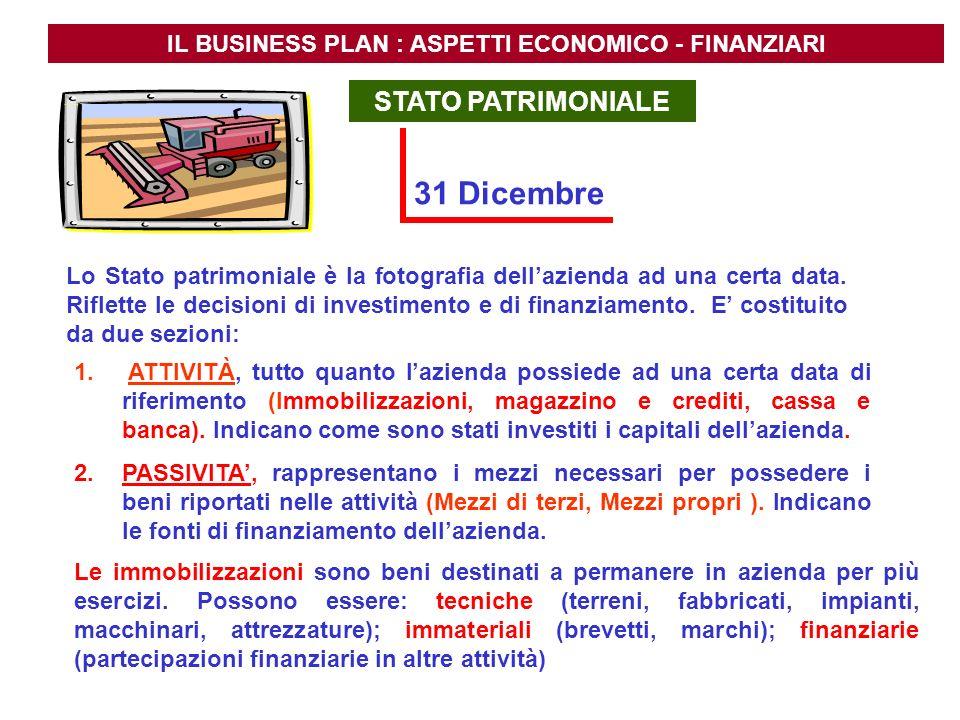 IL BUSINESS PLAN : ASPETTI ECONOMICO - FINANZIARI Lo Stato patrimoniale è la fotografia dellazienda ad una certa data. Riflette le decisioni di invest