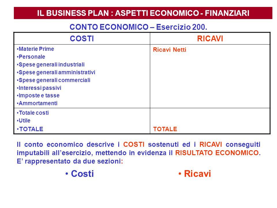 IL BUSINESS PLAN : ASPETTI ECONOMICO - FINANZIARI Il conto economico descrive i COSTI sostenuti ed i RICAVI conseguiti imputabili allesercizio, metten