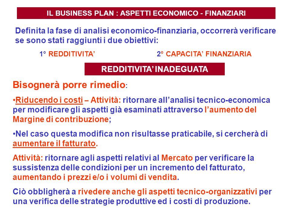 IL BUSINESS PLAN : ASPETTI ECONOMICO - FINANZIARI Definita la fase di analisi economico-finanziaria, occorrerà verificare se sono stati raggiunti i du